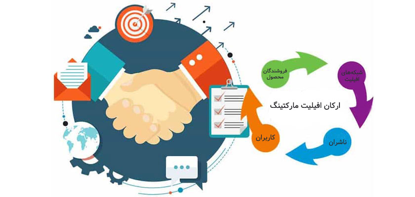 ارکان اصلی افیلیت مارکتینگ یا همکاری در فروش